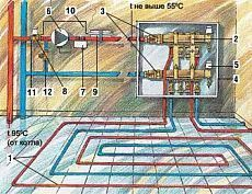 Pin On Plumbing Pictures