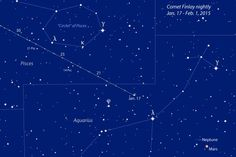 Comet 15P/Finlay tonight through Feb. 1. Positions shown for 7 p.m (CST) and stars depicted to magnitude +8. Tonight the comet will be right next to a 6th mag. star in Aquarius low in the southwestern sky at nightfall. Mars and Neptune's position are for Jan. 17th. Click to enlarge. Source: Chris Marriott's SkyMap software
