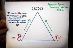 Christian stuff on pinterest marriage bible verses and strands