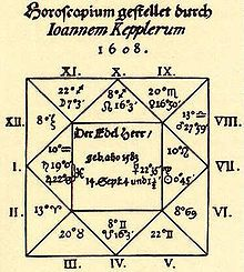 Johannes Kepler – Keplers erstes Horoskop für Wallenstein aus dem Jahr 1608