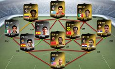 TOTW 7 IF (in-form) players (including Luis Suárez, Giovani dos Santos & Camilo!) will be available in packs from 6pm (UK time), October 30th 2013 until 5:30pm (UK time), November 6th 2013. This team can be challenged in the 'Team of the Week' section within FIFA 14 Ultimate Team on your console.http://www.fifa-coins.com/
