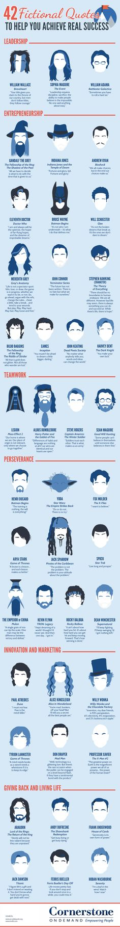 42 Fictional Quotes to Help You Achieve Real Success Infographic