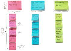 A Lean UX Iteration on Dropbox Photos — Design Insights from Bridge — Medium