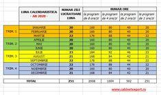 ZILE ORE LUCRATOARE 2020   CabinetExpert.ro - blog contabilitate Mai, Periodic Table, Blog, Periodic Table Chart, Periotic Table, Blogging
