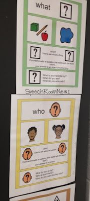 Speech Room News: WH question visuals from boardmaker; good for having posted in room for students to see