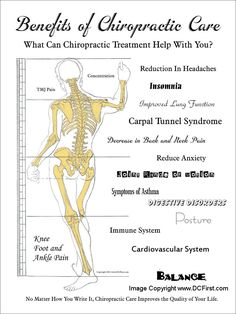 Benefits of Chiropractic Care Poster