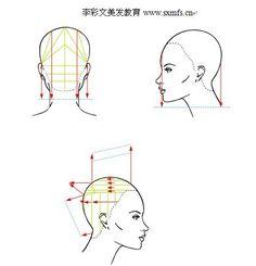 Hair Design - diagrama de geometria