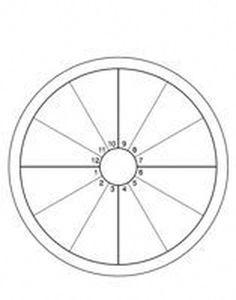 1076f37ba 20 Best zodiac wheel images   Magic circle, Magic symbols, Sacred ...