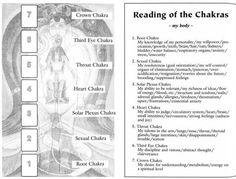 Reading the chakras - I'm pretty sure this can be done with elder futhark too!
