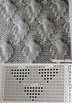 Strickmuster arşivleri - Alissa Adler Best Picture For crochet patterns hair braids For Your Taste You are looking for something, and it is going to tell you exactly what you are looking for, and you Baby Knitting Patterns, Knitting Stiches, Cable Knitting, Knitting Charts, Knitting Designs, Knitting Socks, Crochet Stitches, Hand Knitting, Stitch Patterns