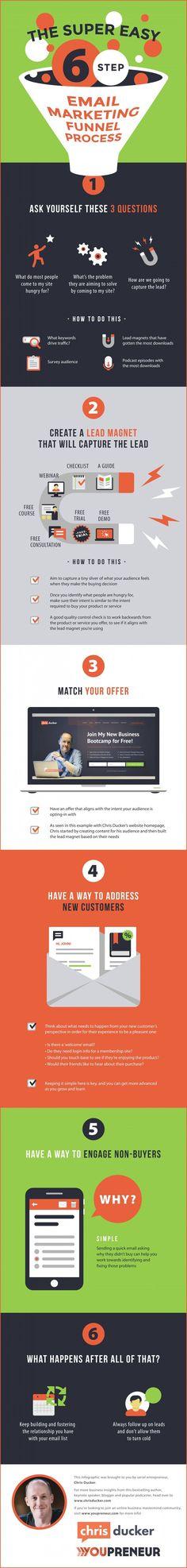 The Super Easy 6-Step Email Marketing Funnel [Infographic] - http://www.chrisducker.com/?p=81183 Confira dicas, táticas e ferramentas para E-mail Marketing no Blog Estratégia Digital aqui em http://www.estrategiadigital.pt/category/e-mail-marketing/