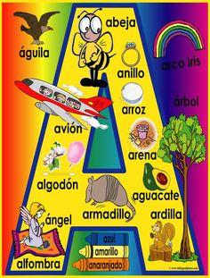 Spaanse woorden leren aan de hand van het Spaanse alfabet met afbeelding. Spaanse woorden die beginnen met a.