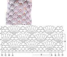 picasa Azu-lots of nice crochet stitches punto ventagli con schema Crochet Patterns Stitches picasa Azu-lots of nice crochet stitches, very much to choose from, pity a … Learning The Craft Of Crochet Stitches – Love Crochet & Knitting Crochet Stitches Chart, Crochet Motifs, Crochet Diagram, Thread Crochet, Diy Crochet, Irish Crochet, Crochet Projects, Knitting, Crochet Slippers