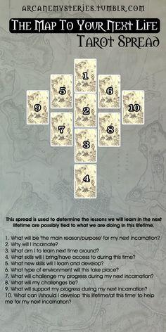 Arcane Mysteries : Tarot Spread about next incarnation