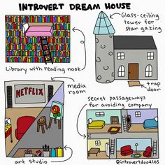 I've designed my dream home & literally have every single one of these in it LOL. #infj