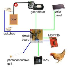 Solar powered motorized automatic chicken coop door opener and closer free plans
