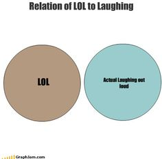 Relation of LOL to Laughing