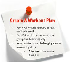 Need help creating a workout plan for yourself that will get you closer to your goals? If you aren;t sure exactly where to start, this simple how to from HeandSheEatClean.com has great tips. #howto #workout #fitness #exercise