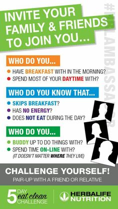 Herbalife Shake Party Invitation!!!! | Herbalife | Pinterest ...