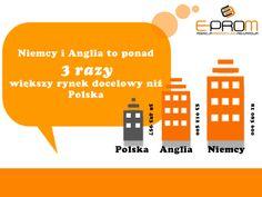 Przedstawiamy podstawowy powód dla którego warto zacząć sprzedawać za granicą! Skontaktuj się z nami! Obsługujemy sprzedaż prawie na całym świecie ;) tel. 792 817 241 biuro@e-prom.com.pl www.e-prom.com.pl