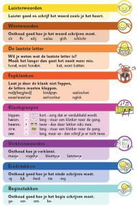 spellingregels Bullying Lessons, Dutch Language, School 2017, Speech Language Therapy, English Literature, Kids Writing, Play To Learn, School Hacks, Kids Songs