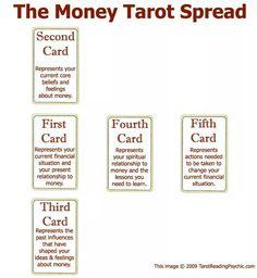 Money read