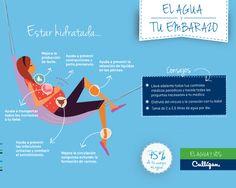 Estar hidratada durante tu #embarazo es muy importante. ¿Por qué el agua es fundamental durante estos meses? Toma nota ;)