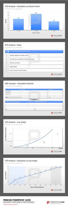Strategy Templates for PowerPoint Make use of charts and diagrams to