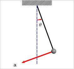 Physics Buzz: Your Smartphone Can Do Physics