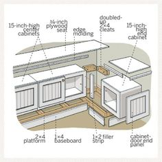 Our favorite DIY window seat made from stock cabinets and easily accessible lumber Illustration Gregory Nemec Kitchen Benches, Kitchen Nook, Mudroom Benches, Window Benches, Window Seats, Stock Cabinets, Base Cabinets, Banquette Seating, Banquettes