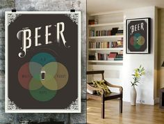 The Venn of Beer...I can think of a few teachers I know that would like this..ha
