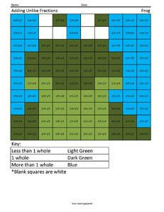 Click on the image to view the PDF. Print the PDF to use the worksheet. Adding Unlike Fractions- Frog Practice adding fractions with unlike denominators. Use the key at the bottom of the page and color the squares accordingly. When…Read more ›