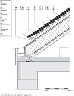 Подборка чертежей узлов и деталей частных домов. Двускатные крыши. Бескарнизные крыши.