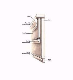 Illustration: Joe McKendry | thisoldhouse.com | from 13 Easy Door Surround Profiles From Stock Molding - architrave trim door surround