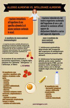 Intolleranze Alimentari e Allergie Alimentari - definizioni e differenze