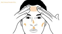 The Regimen - Acne Treatment Routine - Official Acne.org Instructions