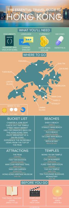 The Essential Travel Guide to Hong Kong (Infographic)|Pinterest: theculturetrip