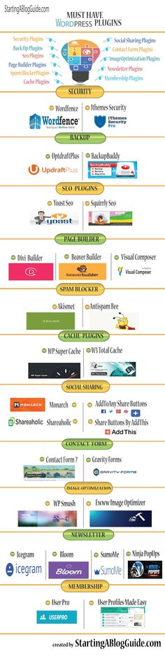 Must Have WordPress Plugins All Hand Picked
