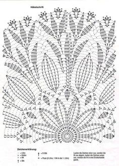 Do you like crochet crafts? Today we are teaching how to make a crochet bag with flowers. Free Crochet Doily Patterns, Crochet Doily Diagram, Crochet Circles, Crochet Mandala, Crochet Art, Crochet Round, Crochet Home, Thread Crochet, Crochet Motif