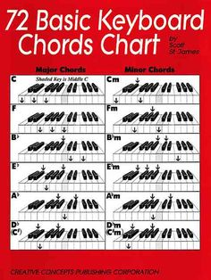 (Creative Concepts Publishing). A handy guide of clear chord illustrations, perfect for students. Also includes a transposition chart.