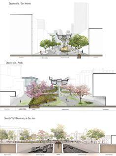 My Favorite Garden Design Architecture Drawings, Landscape Architecture, Interior Architecture, Landscape Design Plans, Urban Landscape, Sectional Perspective, Urban Concept, Urban Design Diagram, Ecology Design