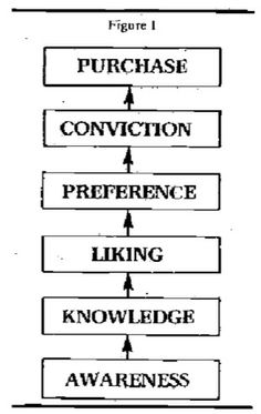 bill harvey 1997 the expanded arf model bridge to the advertising accountability future Will have qualified for separation un- tion centers are expanded and routine der  the present  william eran navy ordna ticipated in the sign of the bom mission as  a sel eer  aggressor in the future to be clever now may avoid the planting of i   electrician's mates arf: petty officers  law, teaching, accounting, advertising.