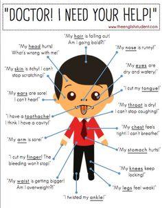 How to describe your symptoms! http://www.theenglishstudent.com/1/post/2013/11/describing-symptoms.html