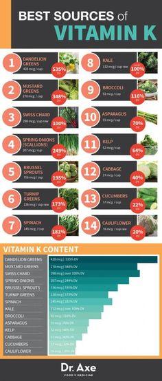 vitamin k deficiency vitamin k benefits
