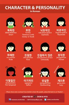 Character & Personality in Korean