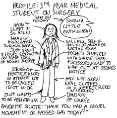 Medical Specialty Stereotype #7: Emergency Medicine :: The