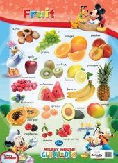 Fruit - Wall Chart