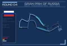 Rd 4 Sochi-Russia