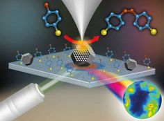 Exploring catalytic reactions at the nanoscale