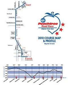 Peachtree Road Race ...  You'll find Jake and Sebastian here every 4th of July!